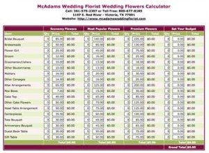 How Much To Spend On A Wedding Gift Calculator : Victoria TX FloristMcAdams Floral Voted Best Florist Victoria Texas ...